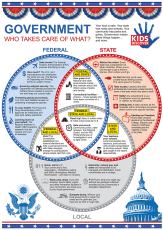 Infographic: Who Takes Care of What?