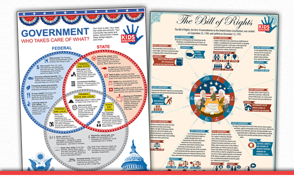 American History Posters (two-pack)
