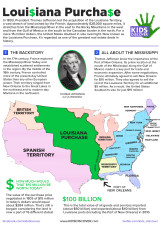 Infographic: The Louisiana Purchase